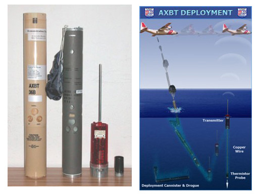 Images showing an AXBT instrument and how the instrument is launched.