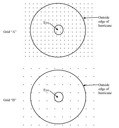 Schematic showing a top-down view of a hurricane on two model grids with different horizontal resolutions.